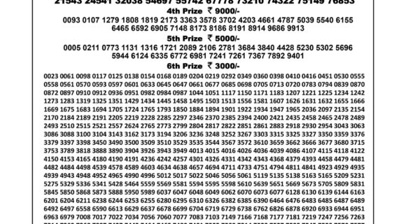 Download Result Sikkim State Lotteries Dear 2000 Monthly  Saturday  02-01-2021 8:00Pm