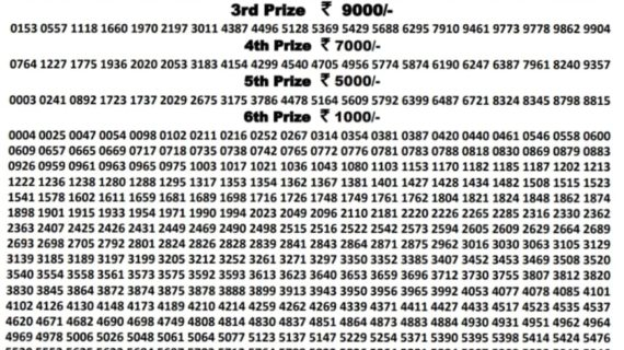 Download Result of Punjab State Lottery Baisakhi bumper Lottery 19-04-2021